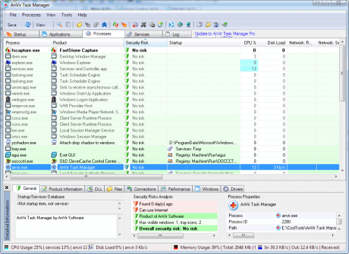 AnVir Task Manager Main